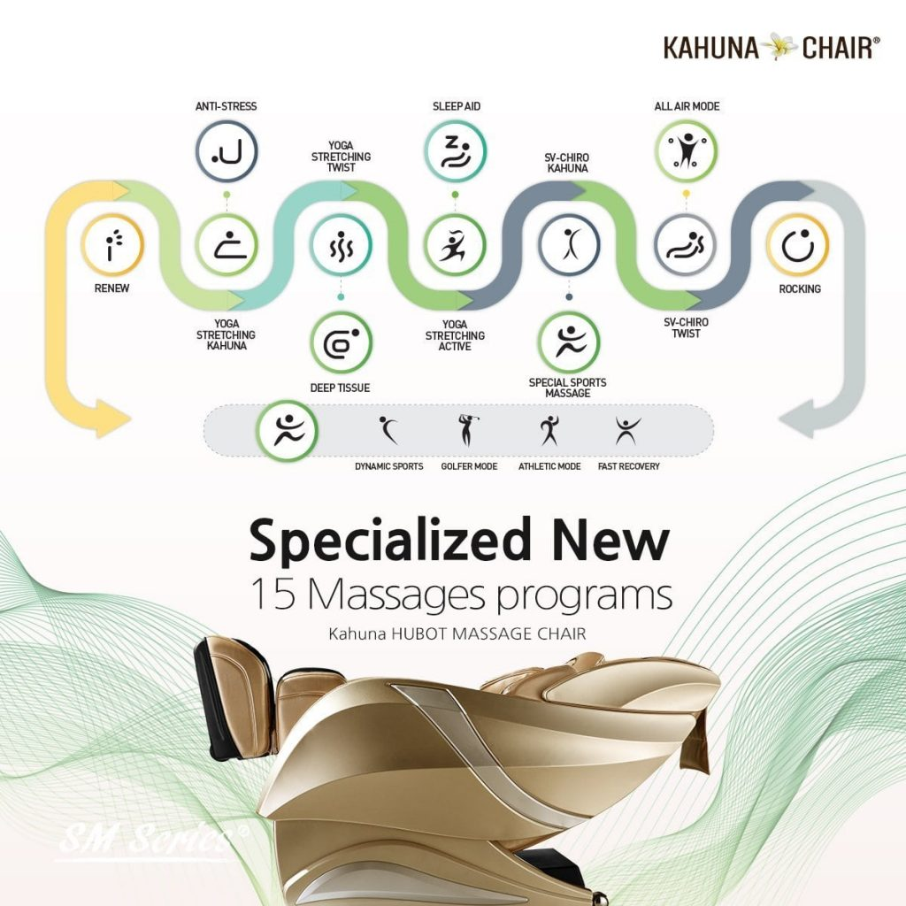 kahuna 3D massage chair Hubot HM-078 with special features infographic