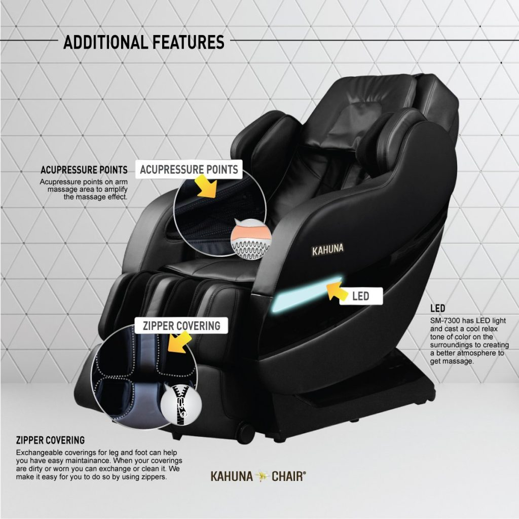 Kahuna Sm-7300 Flag Ship massage chair working functions infographic
