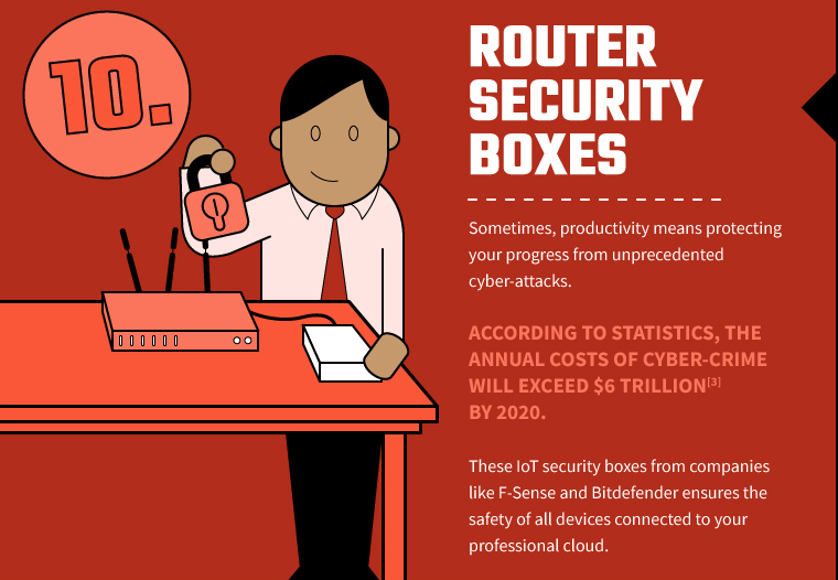 router security boxes