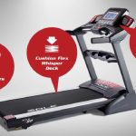 SOLE Fitness F80 Treadmill Review