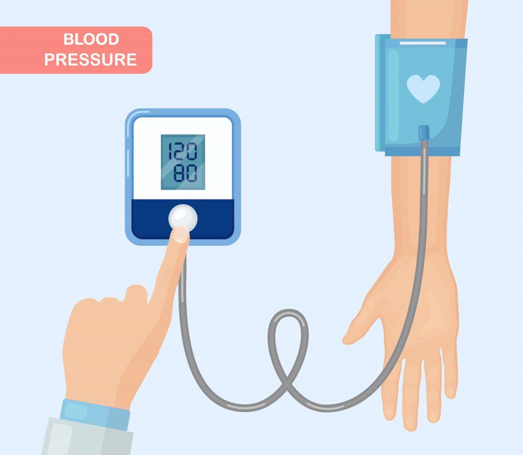 Best Blood Pressure Monitor 2019